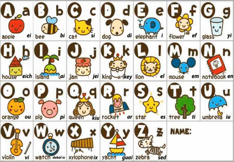 Un ejemplo de imagenes para niños de abecedario en inglés