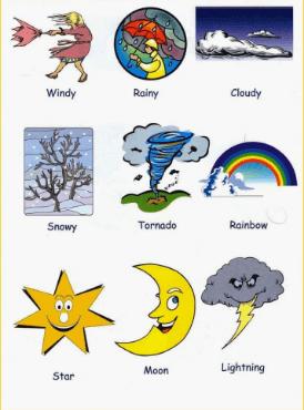 IMAGENES DE CLIMAS EN INGLES